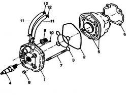 Eclaté moteur - cylindre MBK Nitro